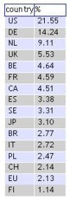 daz-tabel.jpg