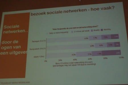 bezoek sociale netwerken
