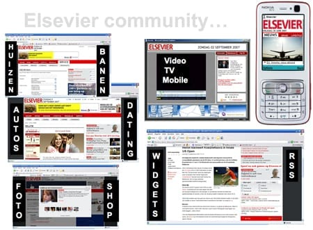 Elsevier community