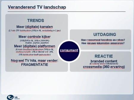 veranderend-tv-landschap.jpg