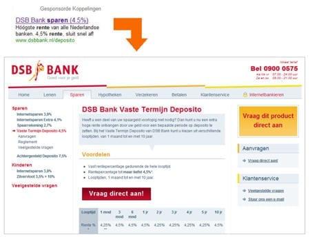 Campagne van DSB bank