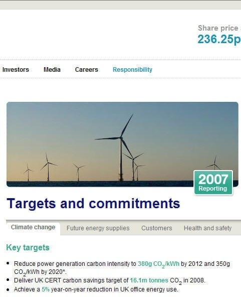 Meetbare doelen van Cetrica op MVO gebied