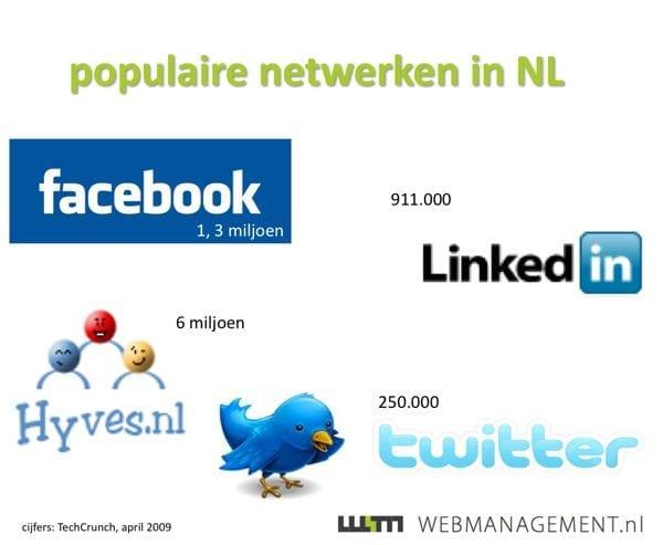 populaire-netwerken-in-nl