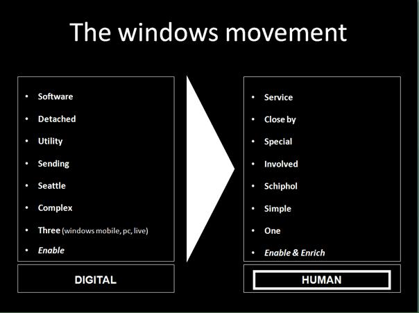windows movement