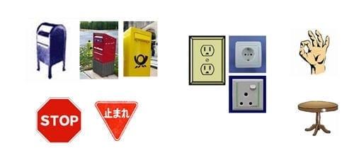 Symbolen betekenen niet overal hetzelfde
