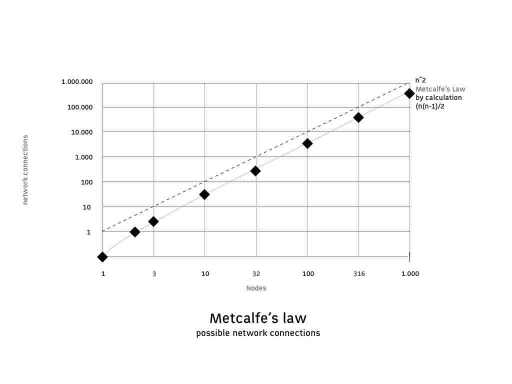 Wet van Metcalfe