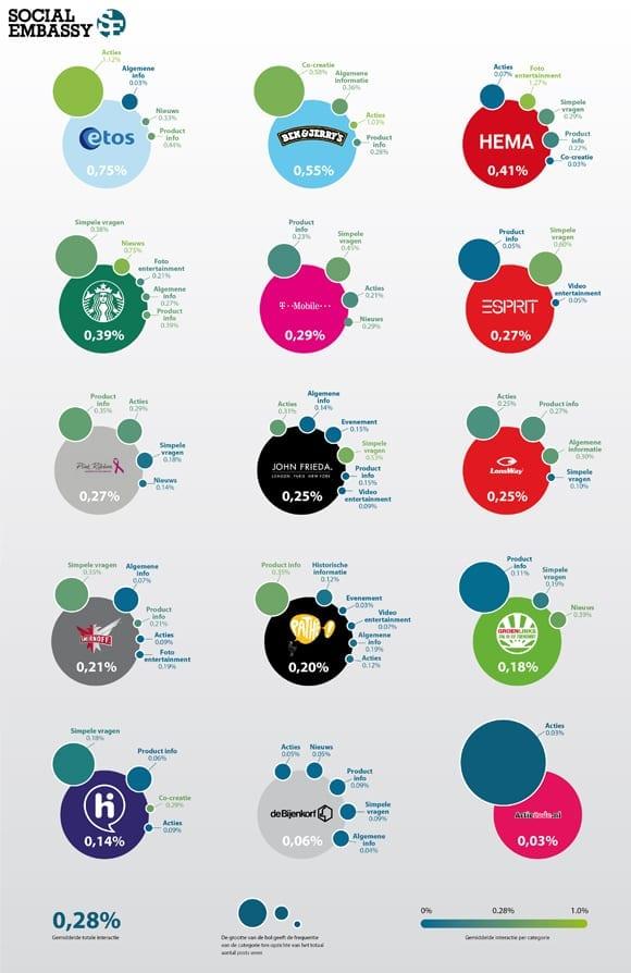 infographic-facebook-content