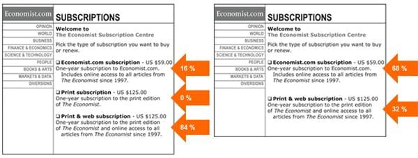 The Economist: abonnementen zonder lelijk broertje versus abonnementen met lelijk broertje