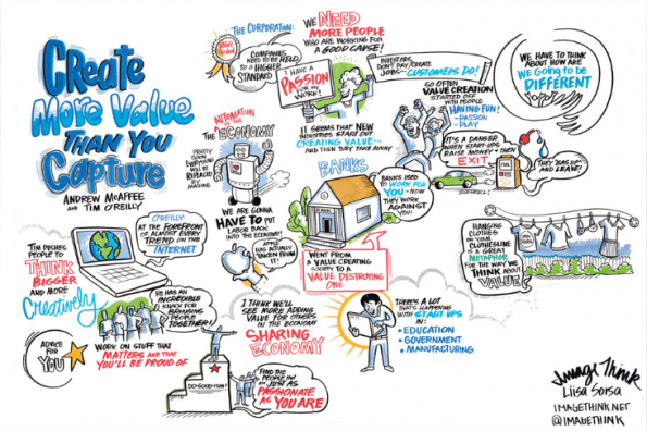 Live drawing from the Tim o'Reilly session at the convention South by Southwest