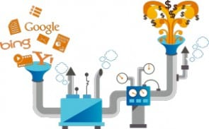 search marketing automation