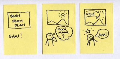 Plaatje combi tekst & visuals