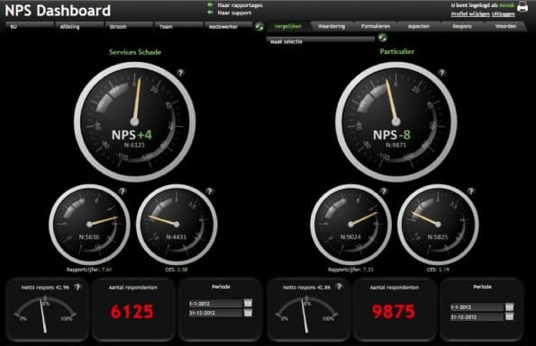 NPS Dashboard