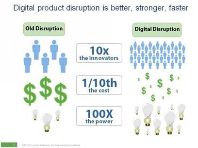 Traditionele disruptie versus digital disruptie, Forrester Research 2011