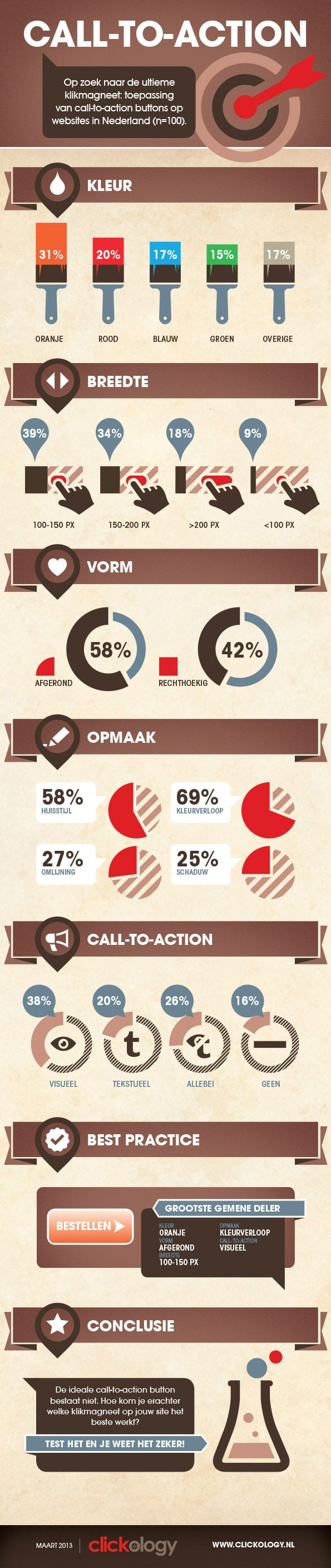 Infographic: call-to-action