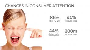Interruptie marketing werkt niet meer