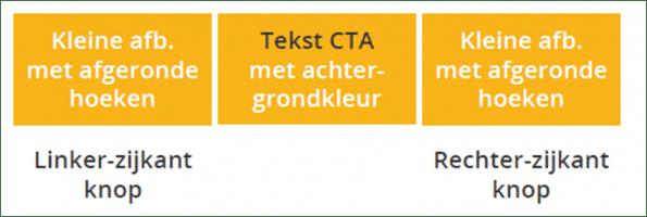 CTA in tabel