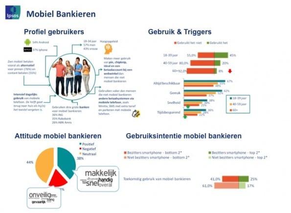 MobielBankieren2