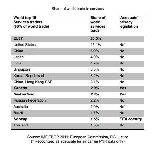 grafiek dienstenexport-import