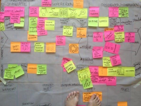 Foto van het proces van het schrijven van dit artikel