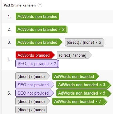 AdWords conversiepaden