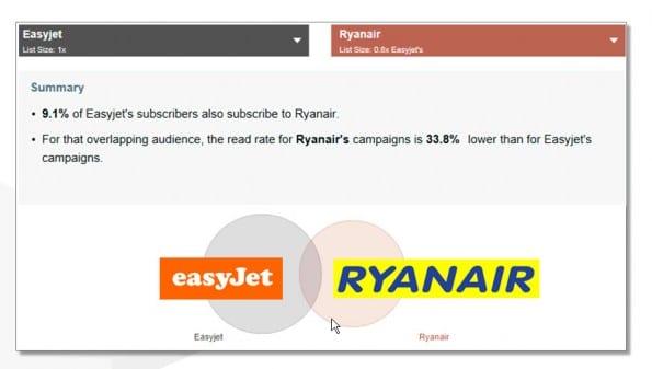 easyjet_vs_ryanair
