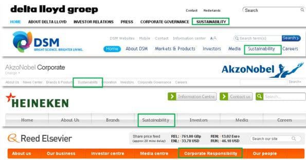MVO / duurzaamheid neemt bij veel bedrijven een belangrijke plek in op de corporate website.