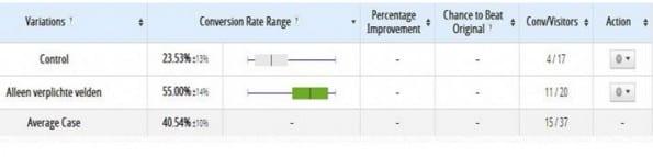 Resultaten test_download formulier Coachview.net