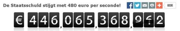 staatsschuldmeter