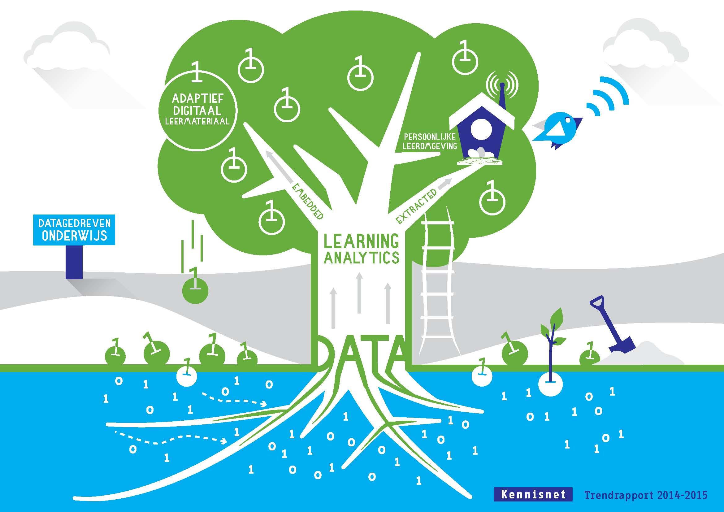 ecologische trends en ontwikkelingen