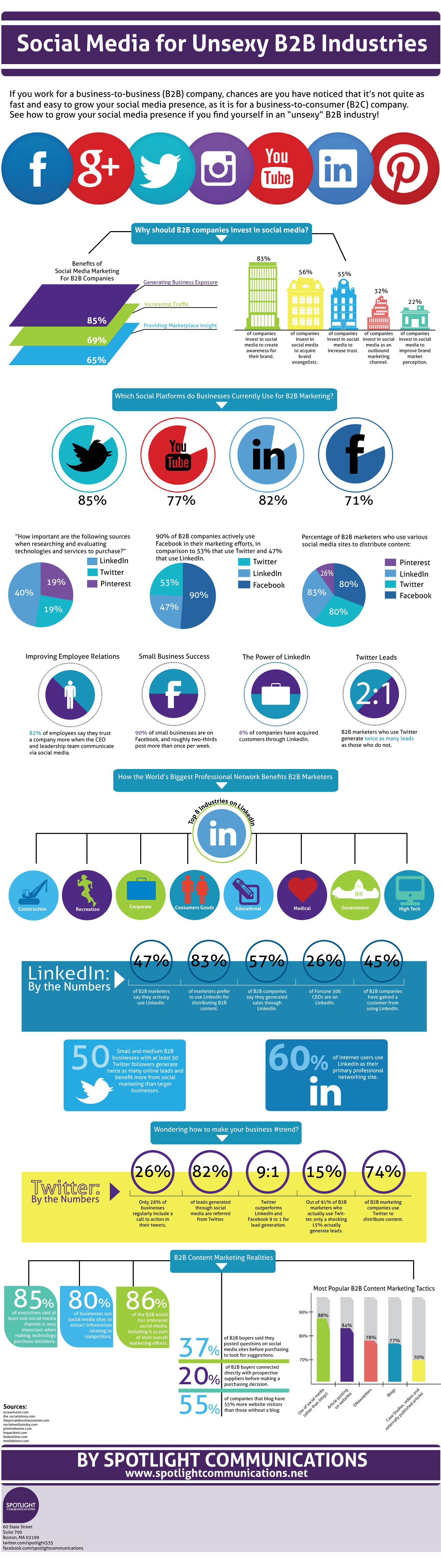 Social media voor B2B- do or don't [infographic]