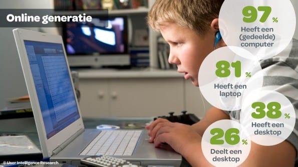 UI_DigitalNatives_Online Generatie