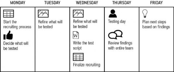 testplanning