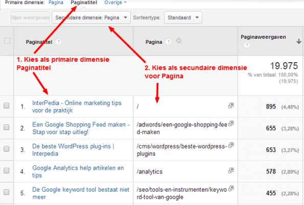 paginatitels google analytics