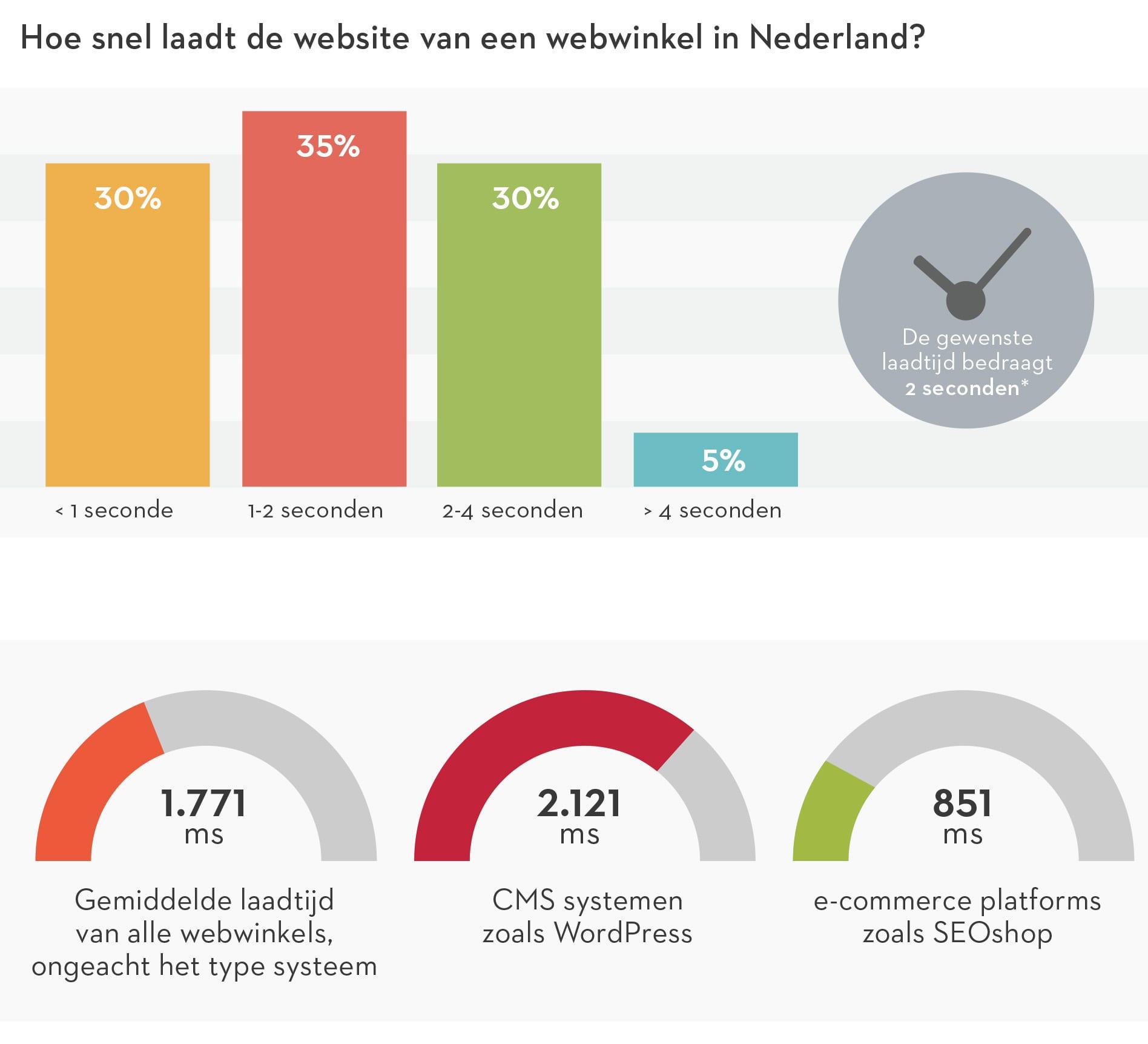 CASENGO WEBWINKEL MONITOR 2014 - DEFINITIEF