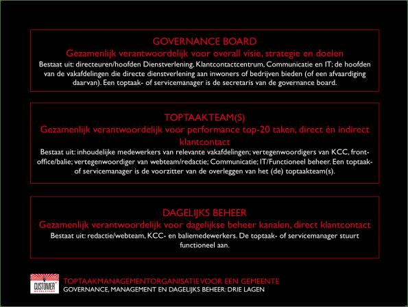 Toptaakmanagementorganisatie: 3 lagen