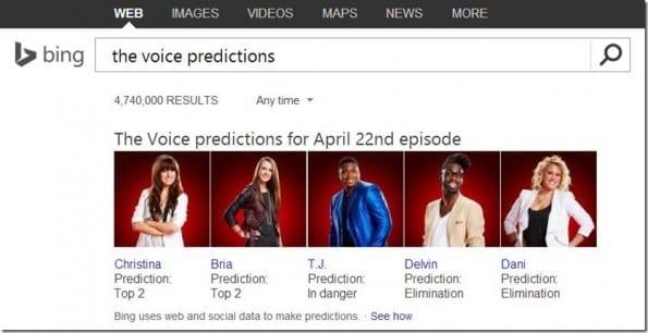 Voorspellingen op Bing.com