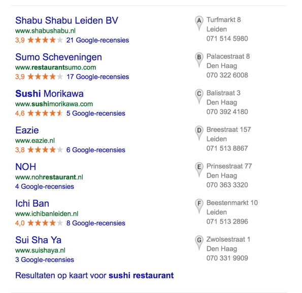 Review Sushi