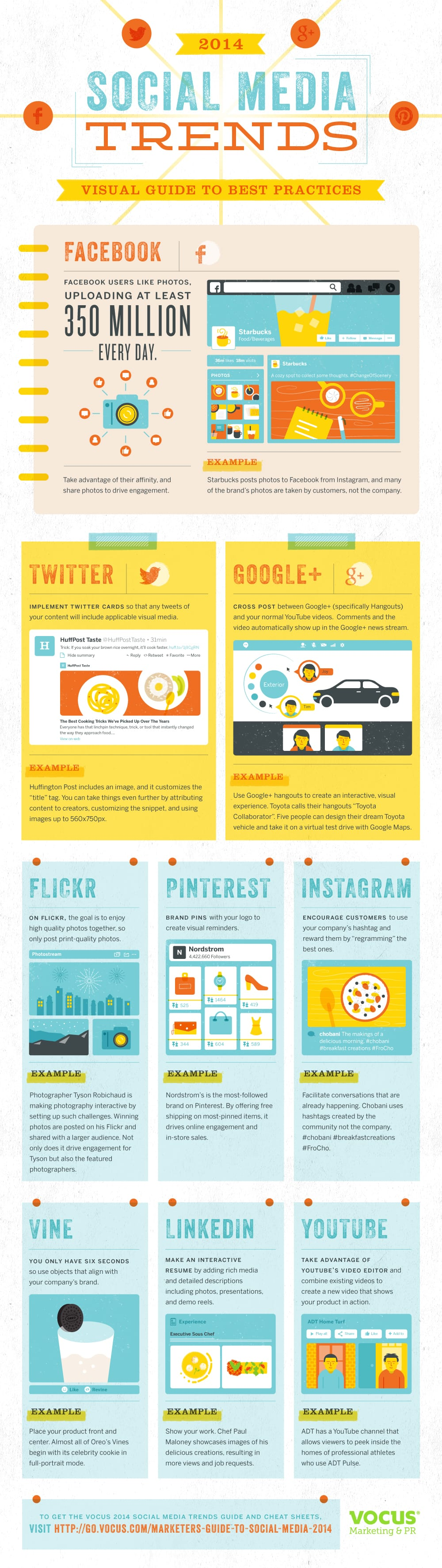 Social media trends 2014 - voorbeelden en tips [infographic]