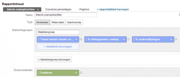 aangepast rapport interne zoektermen