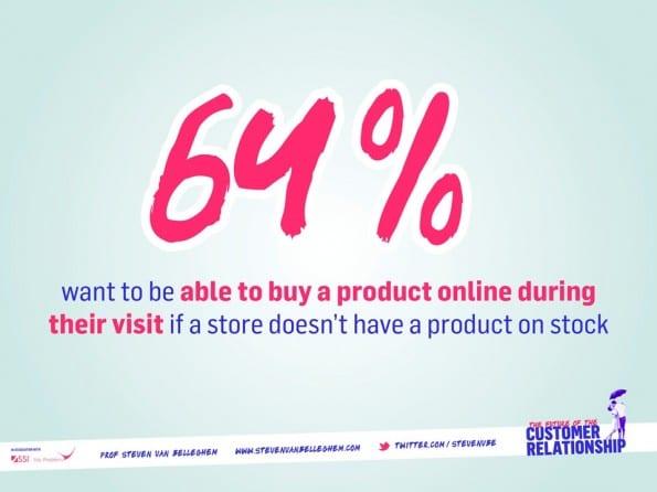 online offline stat