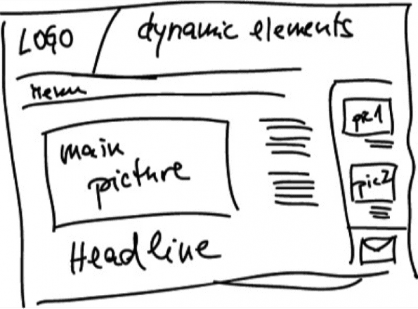 Prototyping_Marijke