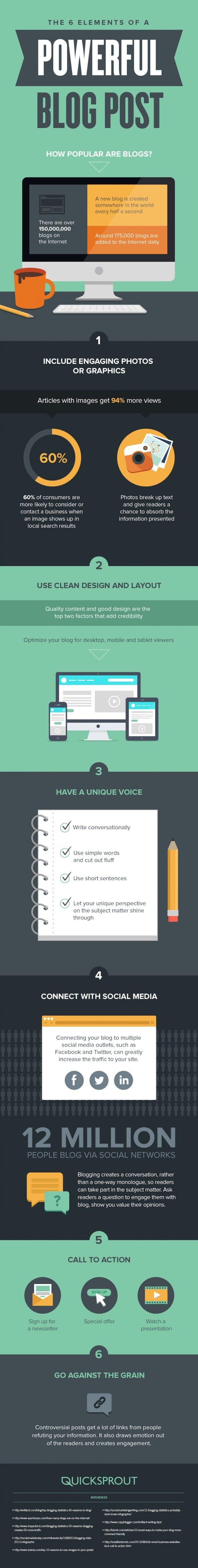 Het geheim van een effectieve blog- 6 elementen [infographic]