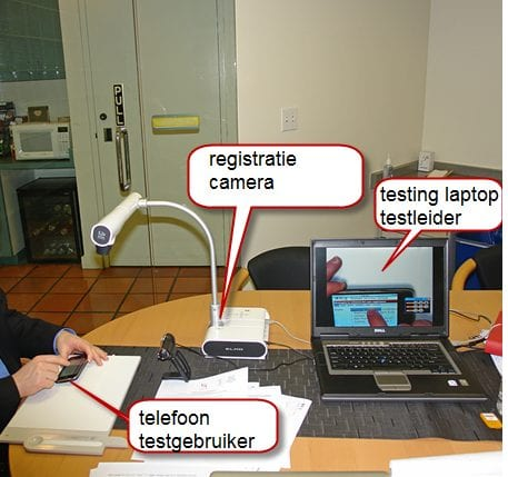 De testopstelling in het lab. Foto: https://www.nngroup.com/articles/mobile-usability-testing/