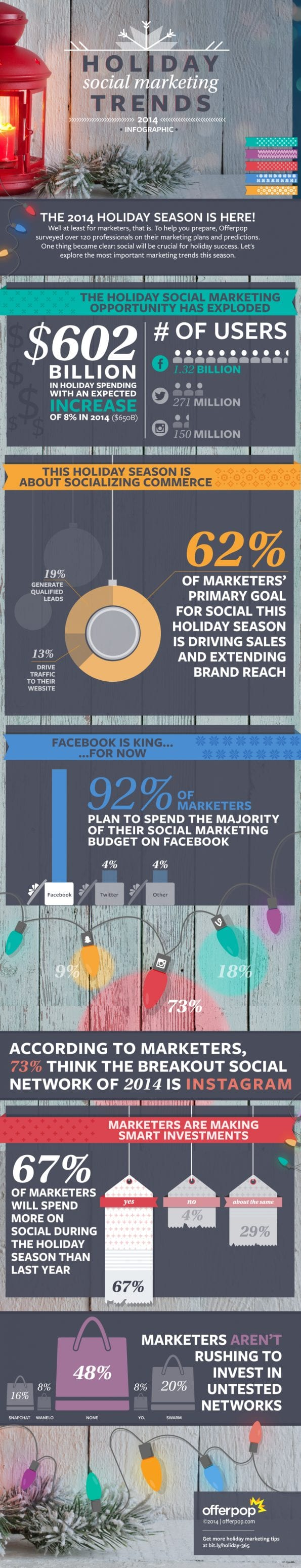Holiday-trends-infographic_FINAL2