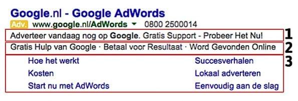 Onderdelen van een Google AdWords advertentie