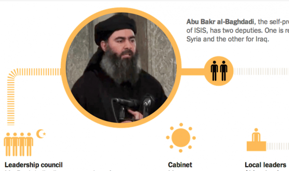 Screenshot New York Times: Who is ISIS?