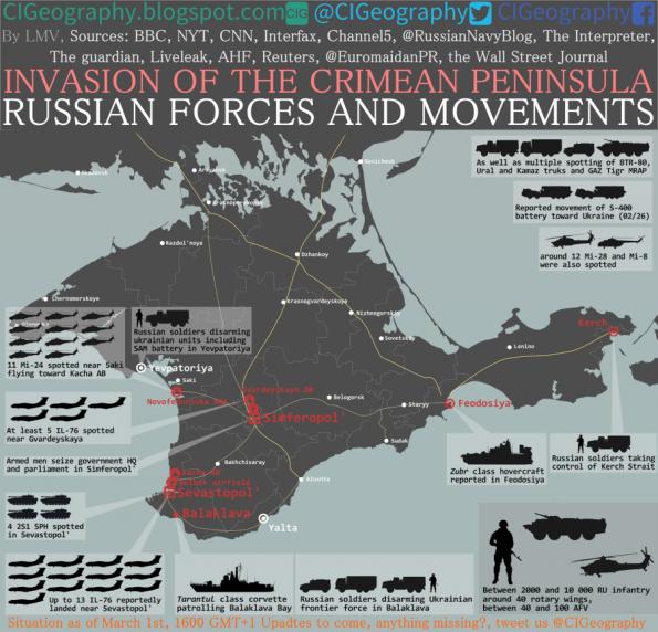 De oorlog om de Krim door CIGeography.blogspot.com