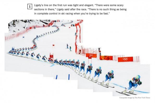 Screenshot Giant Slalom bij New York Times.