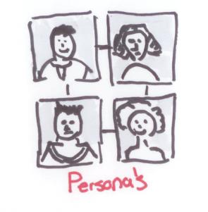 Schets van persona's