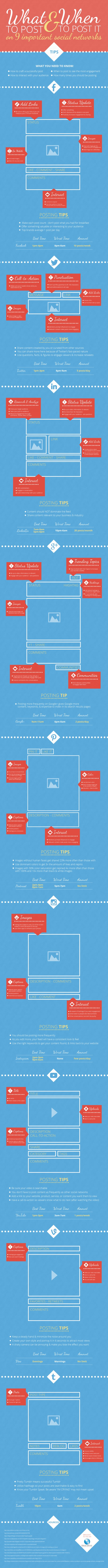 sm-posting-infographic-2.jpg